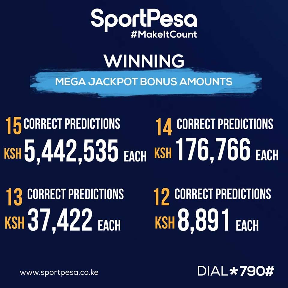 Sportpesa mega jackpot Predictions 18 May 2019-Win Ksh 217 Million
