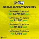 Betika Mabingwa Jackpot Winners