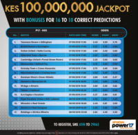 shabiki Power 17 Jackpot