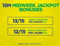 Betika Midweek Jackpot Winners