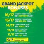 Betika Grand Jackpot Winners